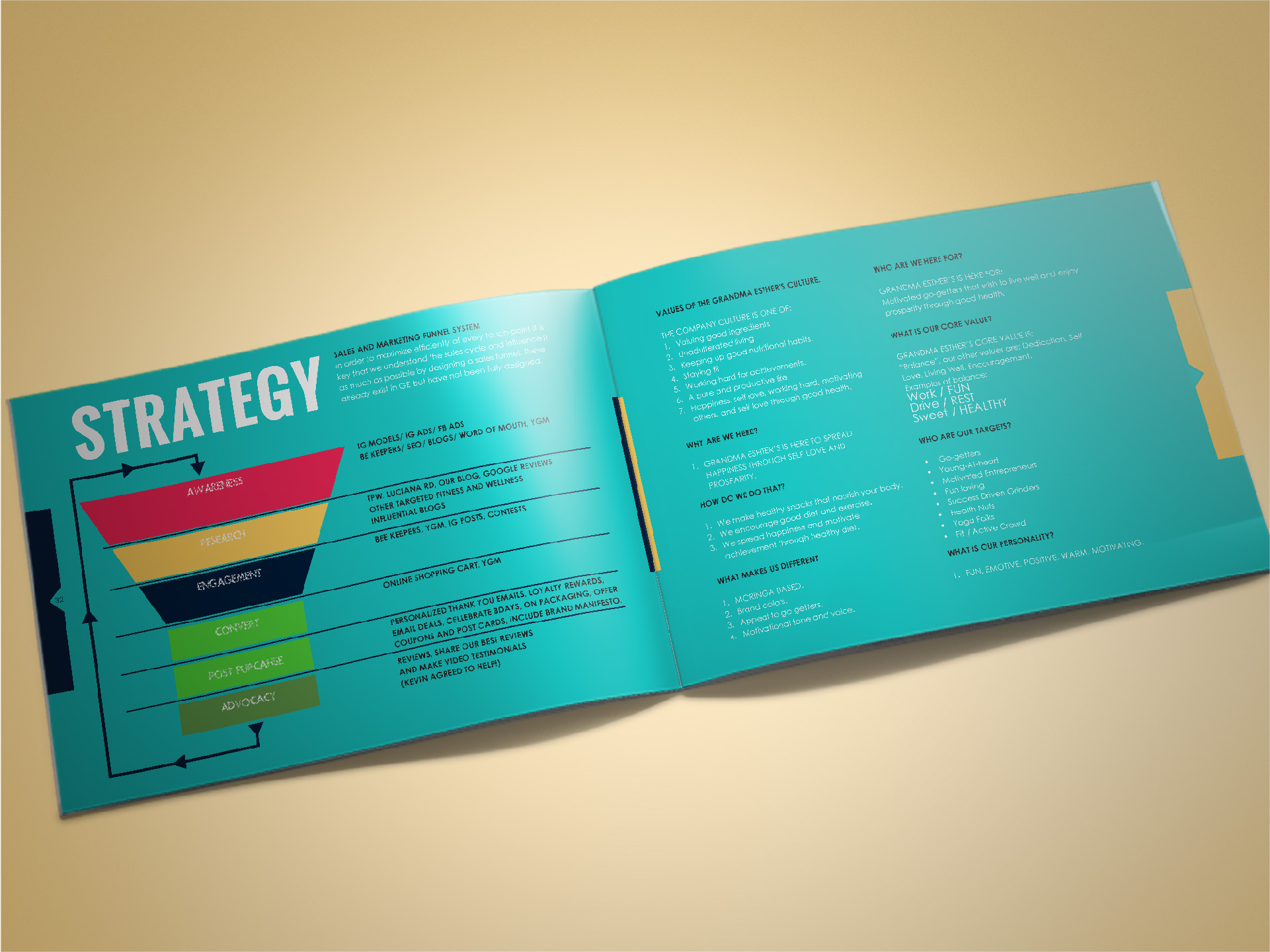 Brand Strategy booklet Design.