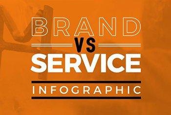 Organic Brand Infographic